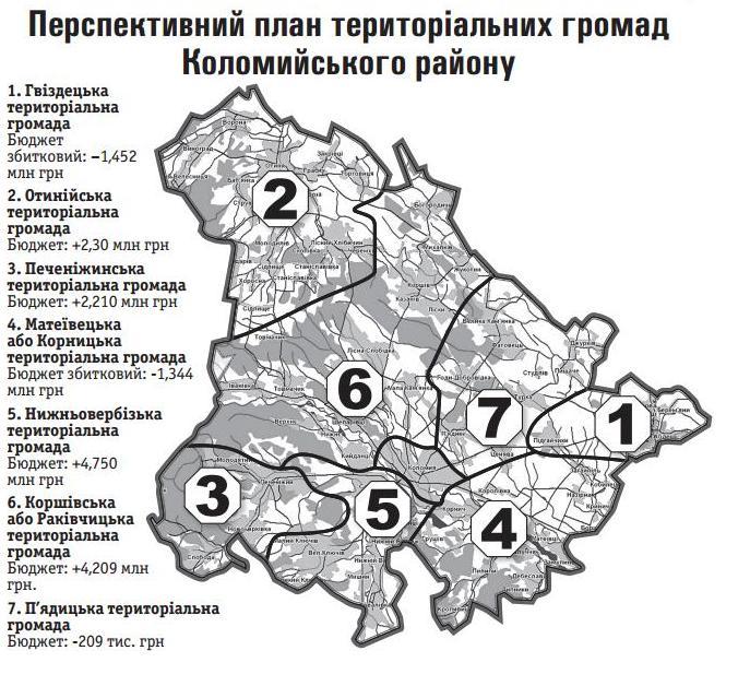 адмінреформа_інфографіка
