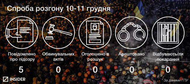 5840011-sproba-rozgonu-10-11