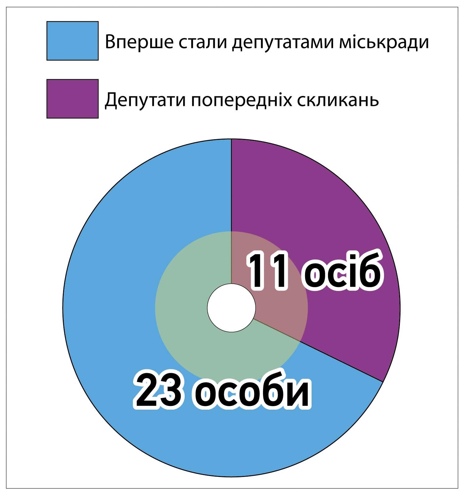DzerKol20151030_047.indd