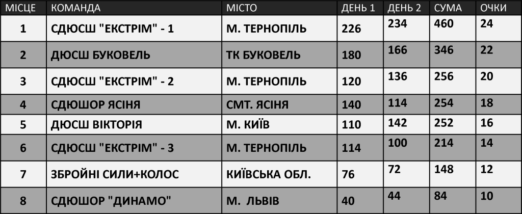 Risunok4-1024x420