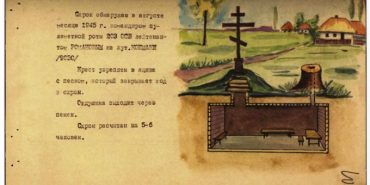 Схеми криївок УПА з радянських архівів. ФОТО