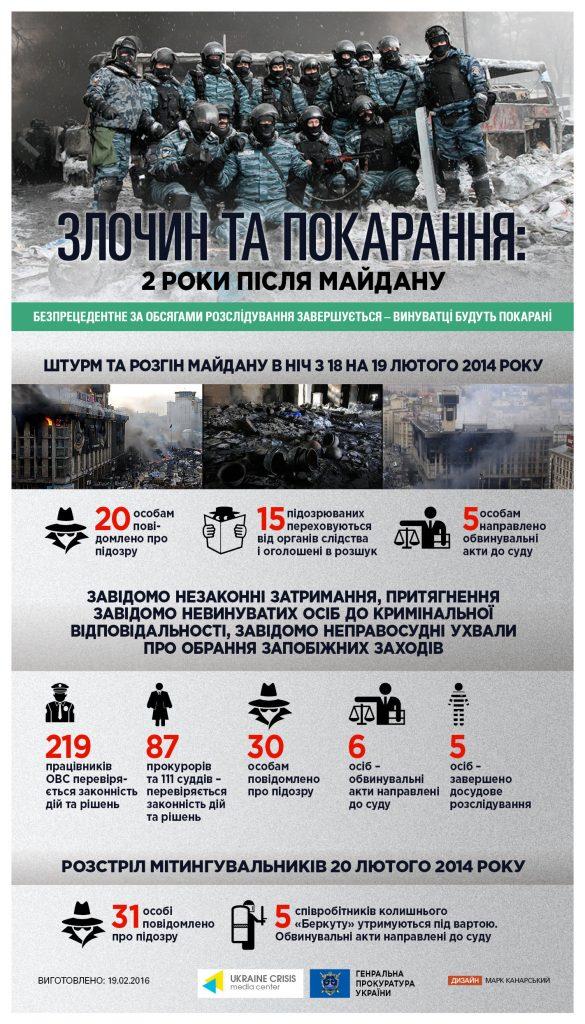 maidan-1-2_ukr_04
