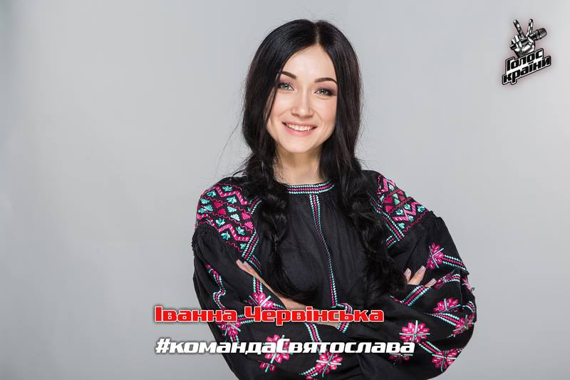 Іванна Червінська