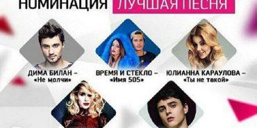 Активісти назвали, кого ще не пустять з концертами на Прикарпаття