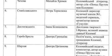У Коломиї пропонують перейменувати 16 вулиць