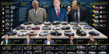 Депутатський автопарк: найбільш популярні і дорогі автомобілі українських політиків