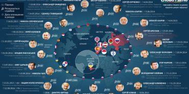 25 політиків-втікачів: де ховаються українські чиновники. ІНФОГРАФІКА