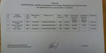 З аукціону продадуть авто, на якому їздив голова облради Олександр Сич
