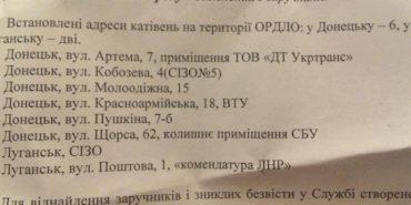 """СБУ знайшла 8 катівень на території """"ДНР"""" та """"ЛНР"""