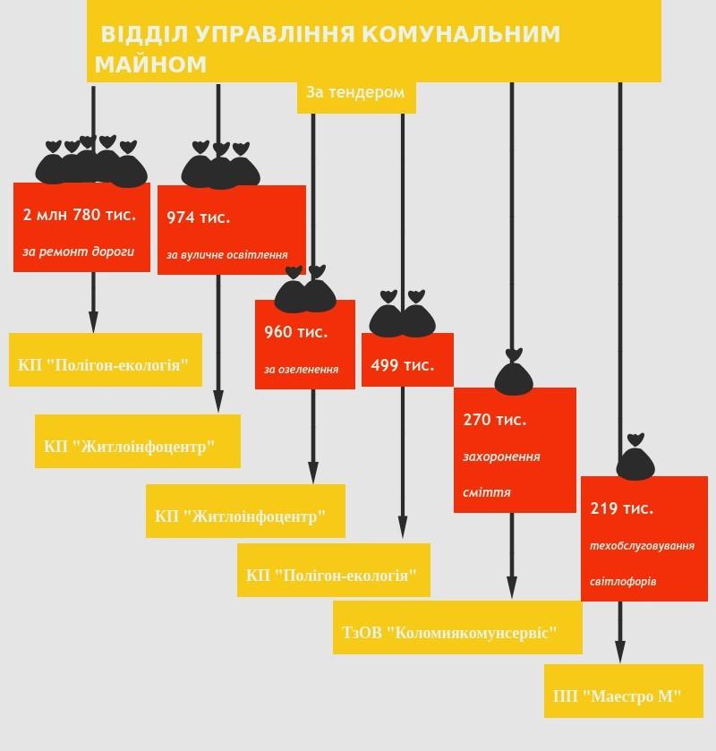 ВУКМ_інфографіка