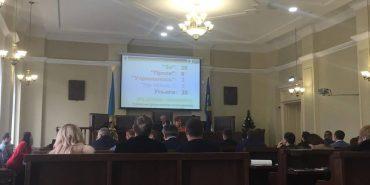 У Коломиї прийняли бюджет міста на 2017 рік