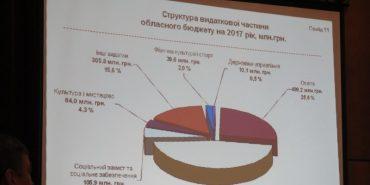 За що житиме Прикарпаття у 2017 році: депутати затвердили бюджет області на наступний рік