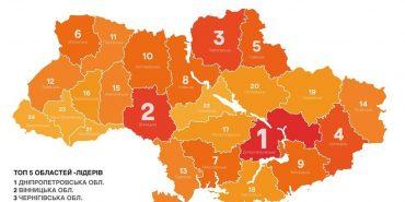 Івано-Франківщина – у п'ятірці найзакритіших для бізнесу областей України. ІНФОГРАФІКА