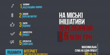 """У Коломиї стартує Проект """"Громадський бюджет на 2017 – 2021 роки"""""""