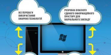 """Експерт компанії """"Microsoft Україна"""" у Коломиї навчав вчителів опановувати """"хмарні"""" технології. ВІДЕО"""