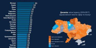 Стало відомо, де живуть найзадоволеніші українці