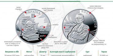 Пам'ятну монету, присвячену Миколі Костомарову, запустив у обіг Нацбанк