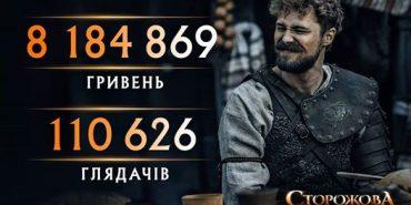 """Фільм """"Сторожова застава"""" побив рекорд """"DZIDZIO Контрабас"""""""