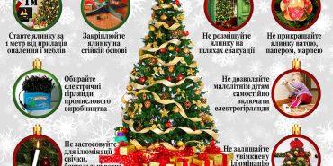 Рятувальники закликають коломиян бути обережними з гірляндами під час новорічних свят