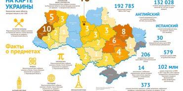 Навчальні заклади Прикарпаття ввійшли в десятку найкращих шкіл України