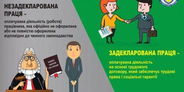До уваги підприємців: від сьогодні у Коломиї перевіряють неоформлених працівників