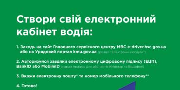 В Україні запрацював електронний кабінет водія
