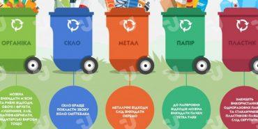 Принеси сміття – озелени село: на Ужгородщині починають сортувати сміття. ВІДЕО