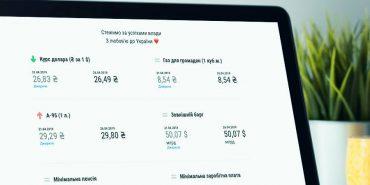 Українці розробили сайт, на якому можна відстежити реальні успіхи влади