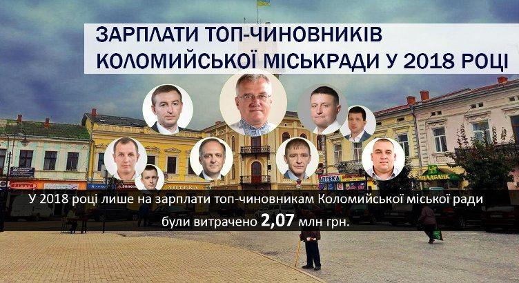 """Результат пошуку зображень за запитом """"Зарплати топ-чиновників Коломийської міськради у 2018 році"""""""
